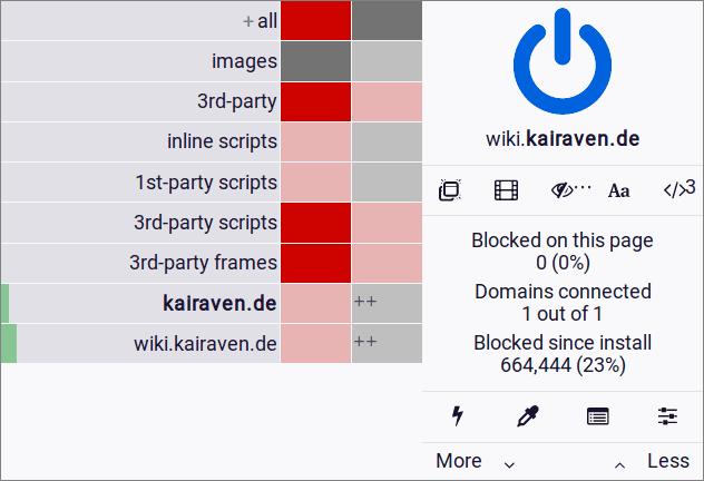 Firefox Absicherung Anonymisierung Seite 2 Raven Wiki